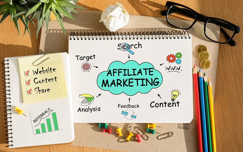 Affiliate Marketing For Success